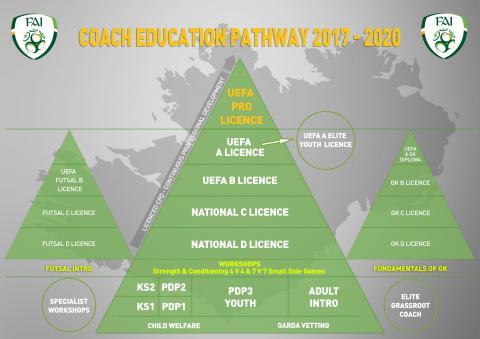 Coaching-Education-Pathway-2017-2020.jpg