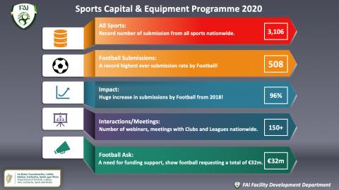 Sports Capital Stats.png