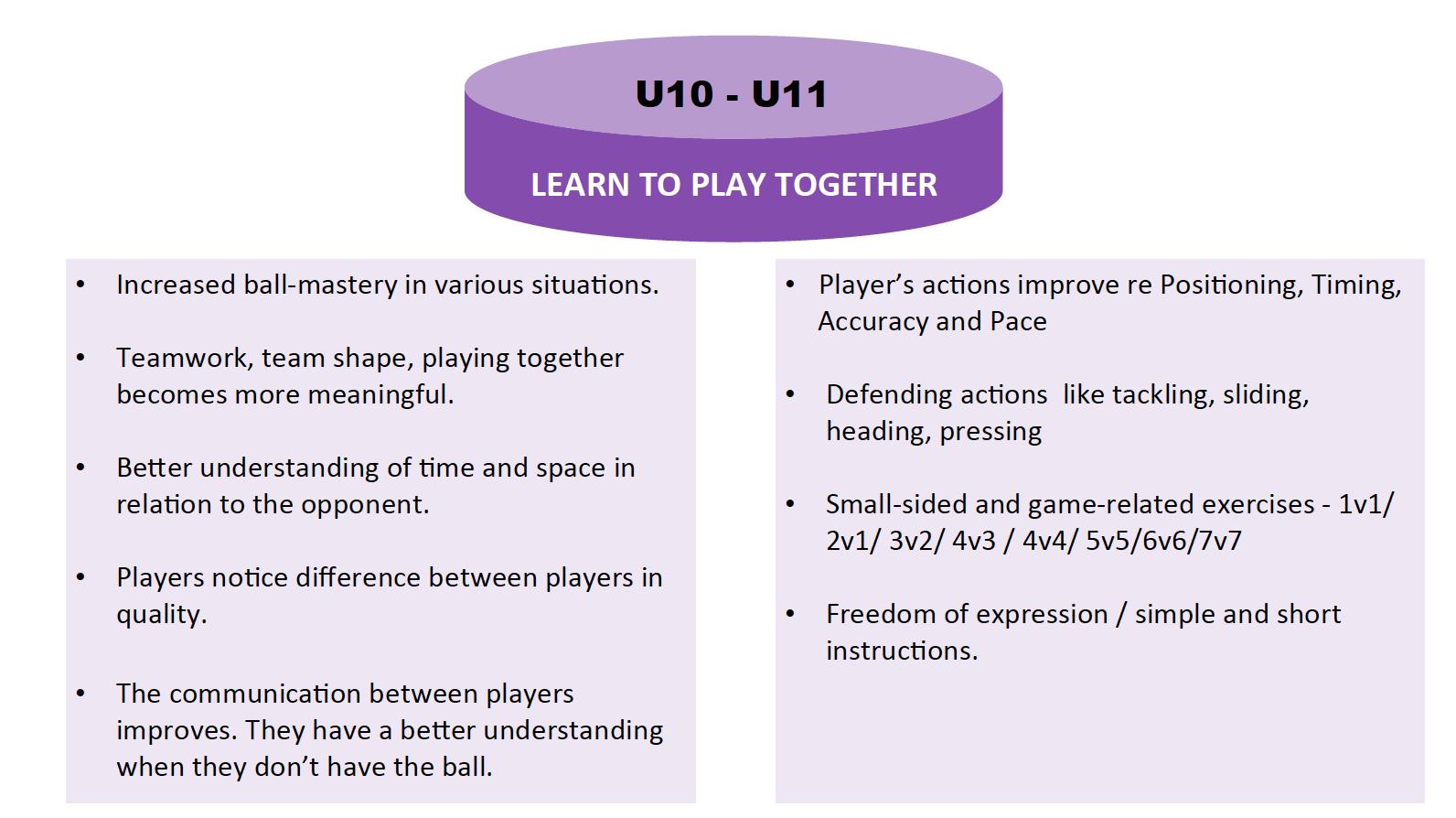 U10-U11.png