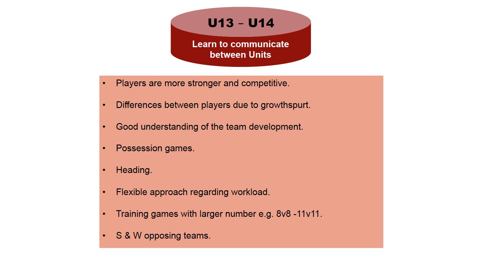 U13-U14.png